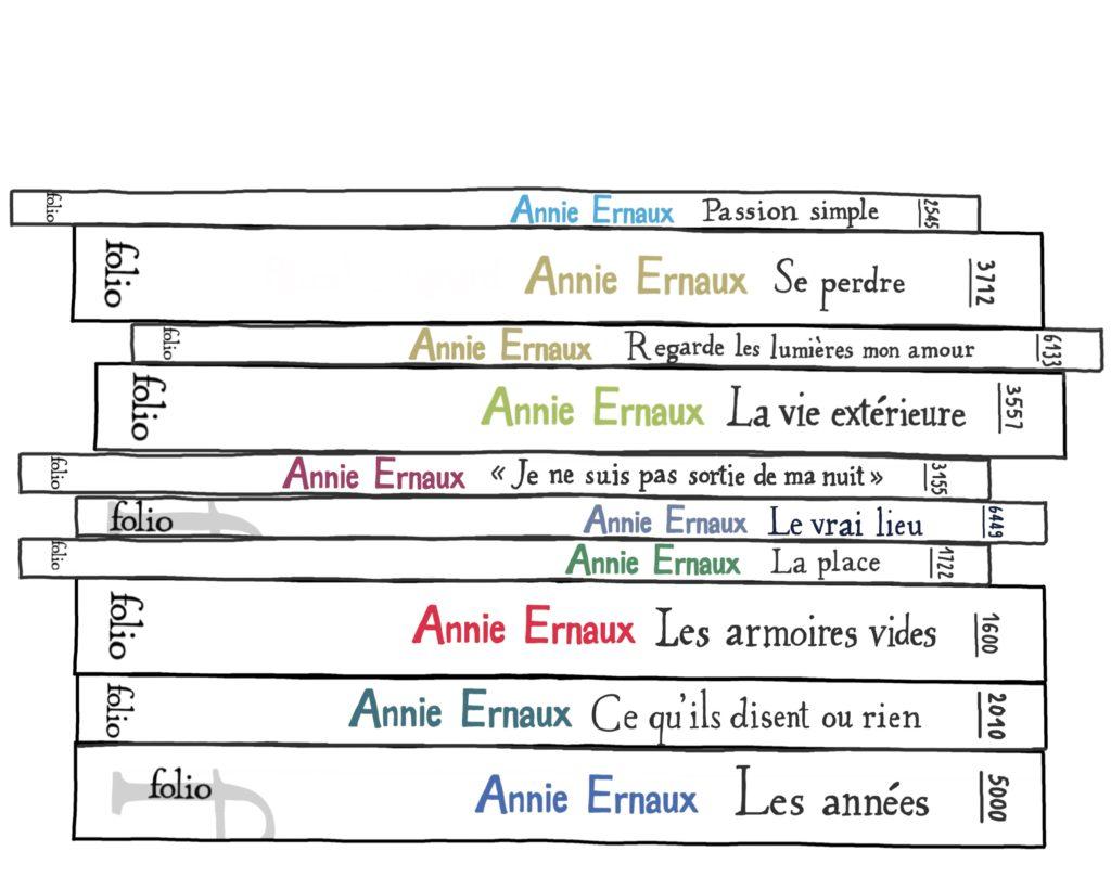 Pile de 10 livres d'Annie Ernaux en Folio