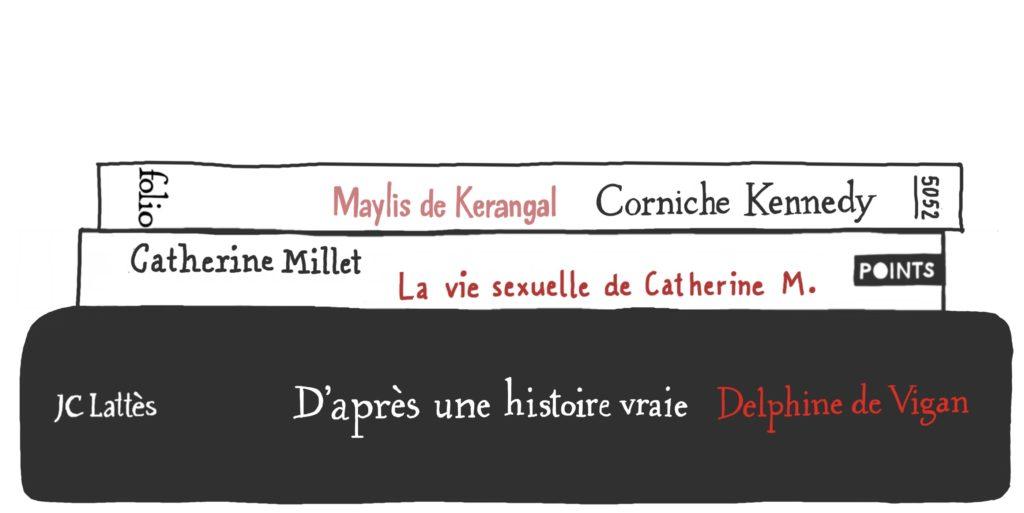Pile de 3 livres : Corniche Kennedy de Maylis de Kerangal ; La vie sexuelle de Catherine M., de Catherine Millet ; D'après une histoire vraie, de Delphine de Vigan